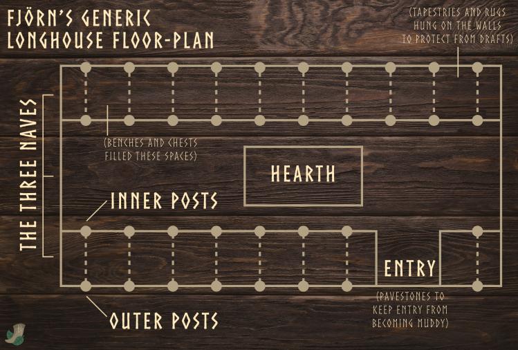 Generic Longhouse Floor-plan