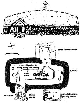 Grelutótt Diagrams